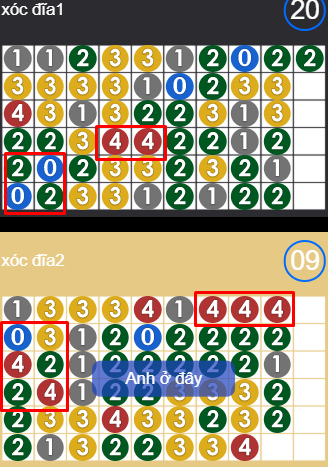 Soi cầu xóc đĩa wm casino